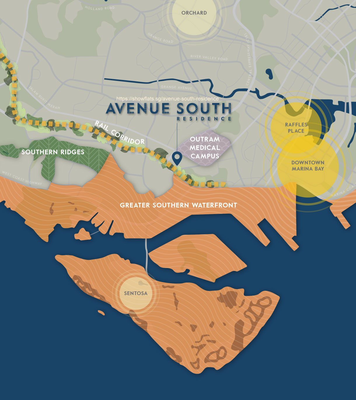 Avenue South Residence doorstes to Greater Southern Waterfront
